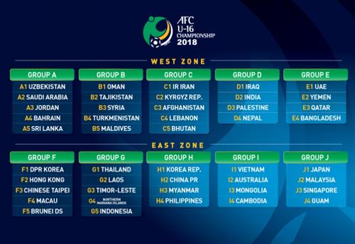 한국 U-16 대표팀이 아시아선수권 예선 H조에 포함됐다. 사진=AFC 홈페이지