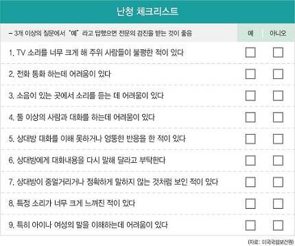 강동경희대 제공.