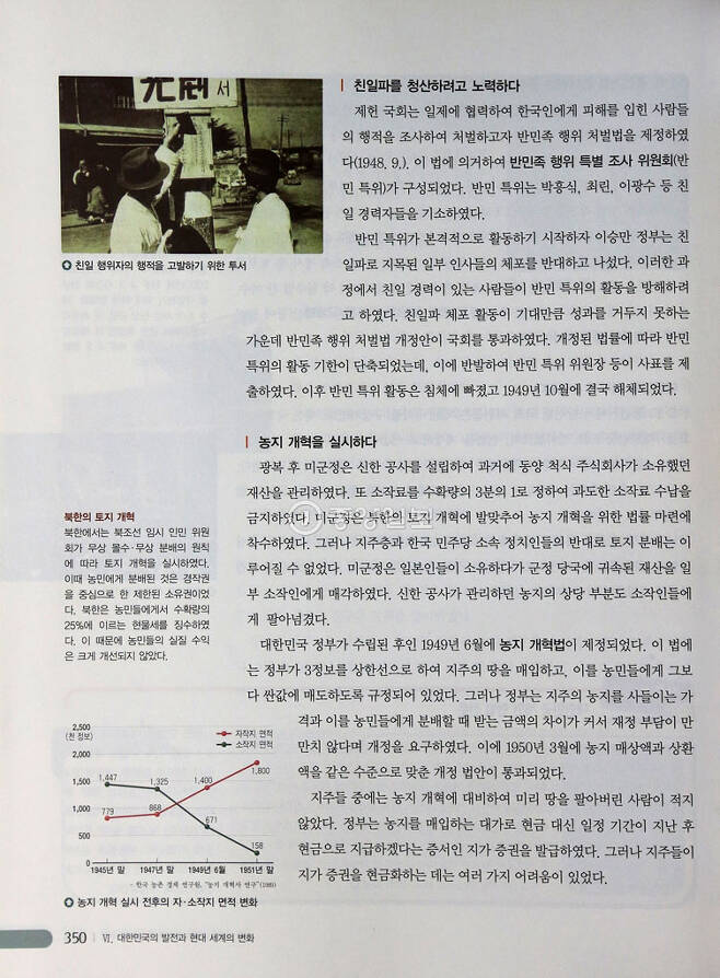 ▲ 이승만 정부 평가 / 지학사