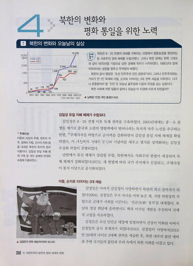 ▲ 북한 체제 소개 / 미래엔
