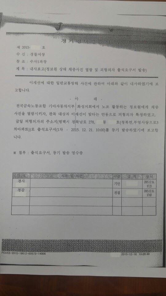 평택경찰서장에게 보고된 2015년 11월 민중총궐기 집회 참가자 수사 관련 내사 문건 보고서.
