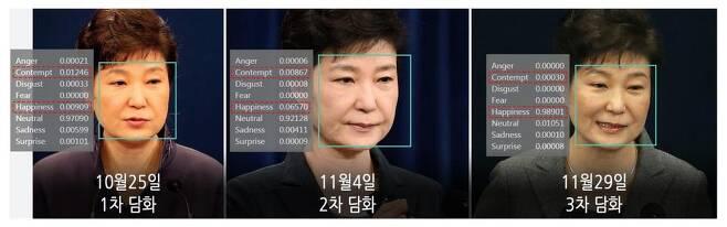MS의 얼굴분석 기술로 비교해본 박근혜 대통령의 1차·2차·3차 대국민담화 정면 모습.