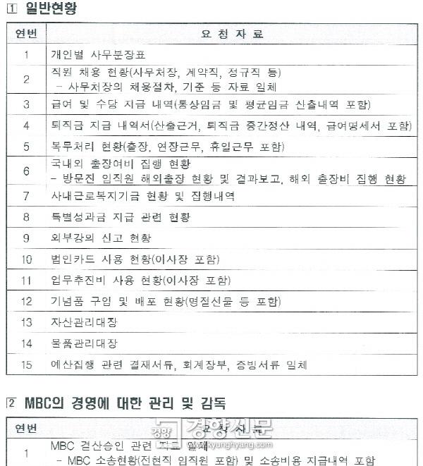 방송통신위원회가 MBC 관리감독을 맡고 있는 방송문화진흥회에 22일 요구한 자료들.
