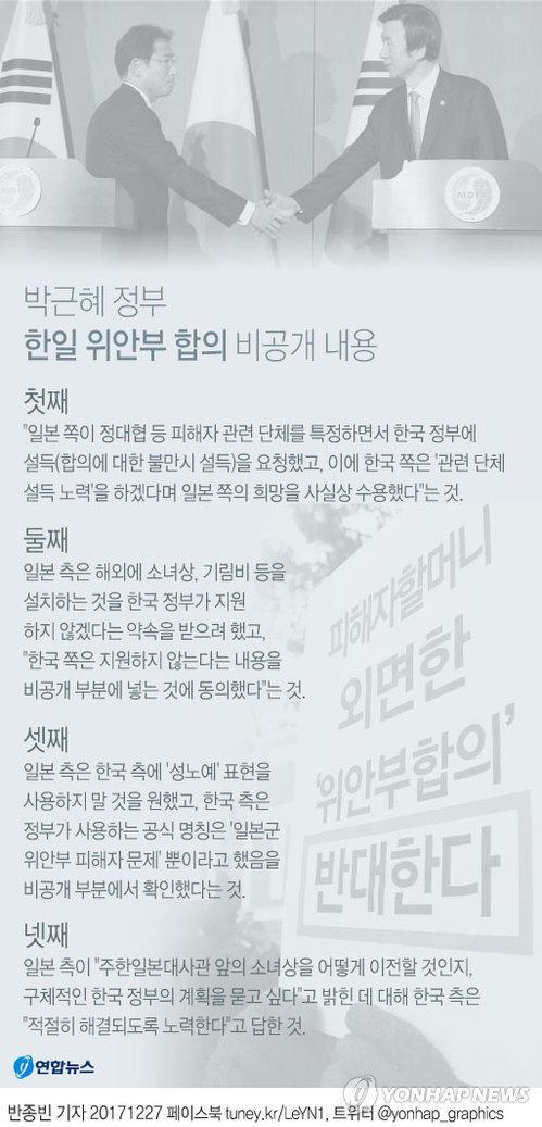 [그래픽] 박근혜 정부 한일 위안부 합의 비공개 내용