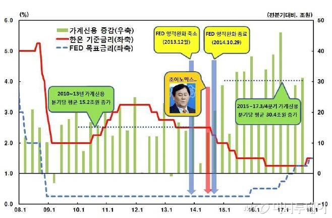 /사진제공=한국은행 노동조합