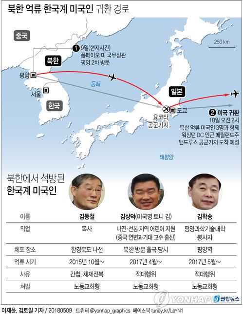 [그래픽] 북한 억류 미국인 3명 석방