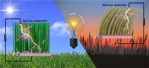 '낮엔 태양전지, 밤엔 압전소자' 신개념 에너지수확 기술 [한국과학기술연구원 제공=연합뉴스]