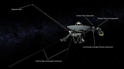 보이저2호 [NASA/JPL-Caltech 제공]