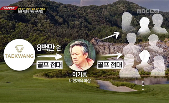 MBC 스트레이트는 이기흥 회장이 골프 접대 허브 역할을 했다는 의혹을 제기했다(사진=MBC)