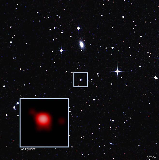사진=X-ray: NASA/CXO/CSIC-INTA/G.Miniutti et al.; Optical: DSS