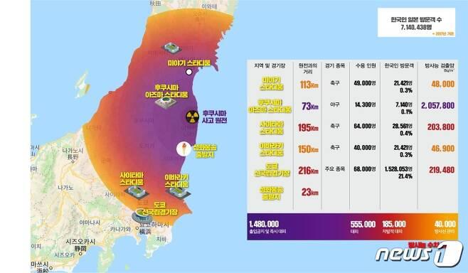 더불어민주당 일본경제침략대책특위가 일본 시민단체 '모두의 데이터' 자료를 바탕으로 제작했다는 동일본 지역 방사능 오염 지도 © 뉴스1