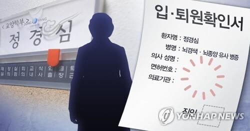 정경심 교수 뇌종양 진단서 논란 (PG) [권도윤 제작] 사진합성·일러스트