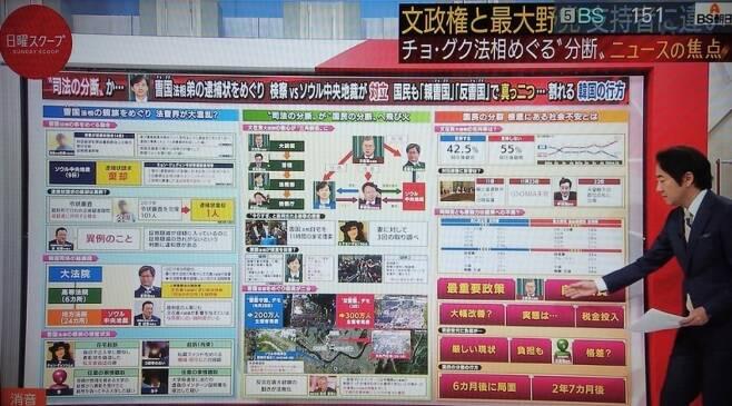 ▲일본의 한 정보 와이드쇼 한 장면.