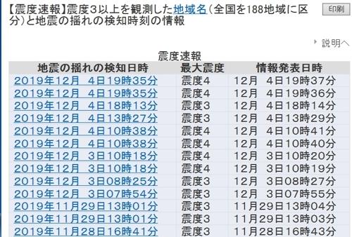 지난달 28일 이후 진도 3 이상 일본 전역 지진 발생 정보 [출처=일본 기상청 홈페이지]