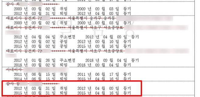 ▲ 윤석열 검찰총장의 아내 김건희 씨가 운영하는 전시 기획사 '코바나 컨텐츠'의 등기부 등본. 가짜 잔고 증명서를 위조한 장본인 김 모 씨가 2012년 3월 31일부터 2015년 3월 31일까지 감사를 맡은 것으로 등재되어 있다.
