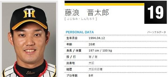 일본 프로야구 한신 타이거스 후지나미. (한신타이거스 홈페이지 캡처)© 뉴스1