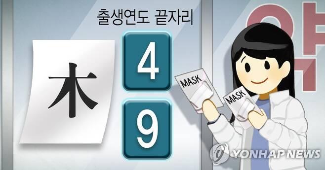목요일 공적마스크 구입 (PG) [김토일, 정연주 제작] 일러스트
