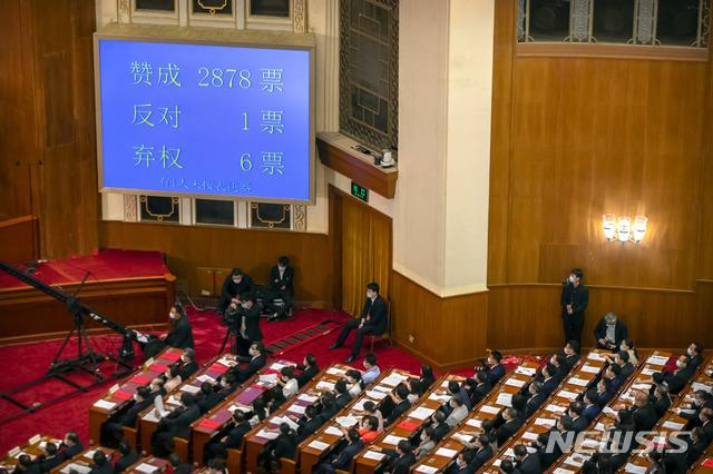 [홍콩=AP/뉴시스] 28일 중국 베이징 인민대회당에서 13기 전국인민대표대회(전인대) 3차 전체회의 폐막식이 열리는 가운데 홍콩보안법 표결 현황이 스크린에 표시되고 있다. 홍콩보안법은 찬성 2878표 반대 1표, 기권 6표로 통과됐다. 2020.05.28