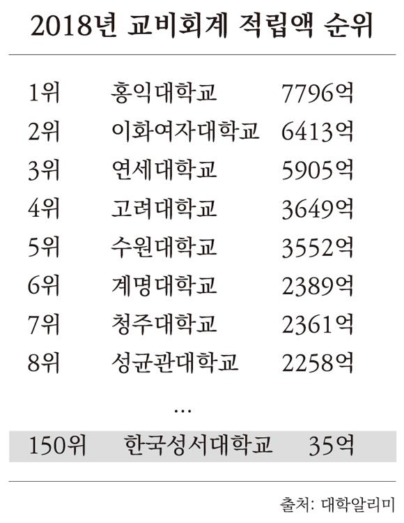 ⓒ 시사저널 양선영