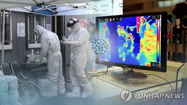 코로나19 검사 (CG) [연합뉴스TV 제공]