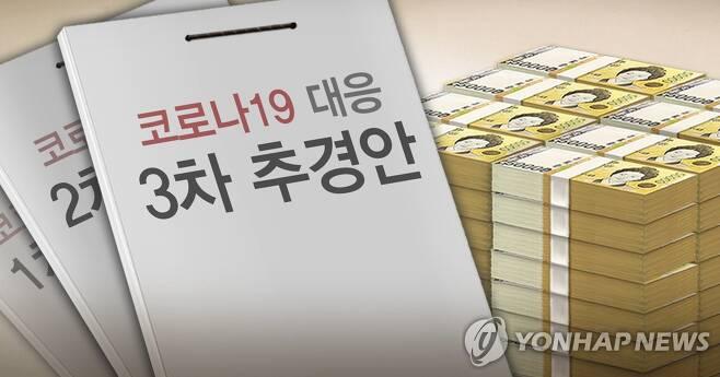 3차 추경 편성 (PG) [김민아 제작] 사진합성·일러스트