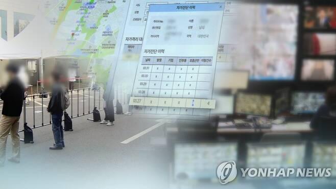 자가격리 위반 천태만상…황당 적발 잇따라 (CG) [연합뉴스TV 제공]