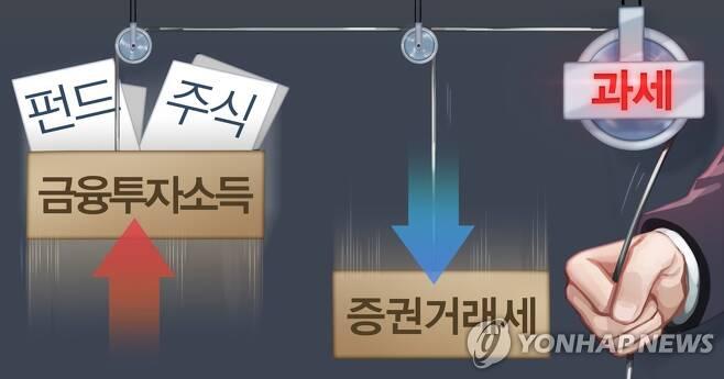 금융투자소득 과세 확대 (PG) [장현경 제작] 일러스트
