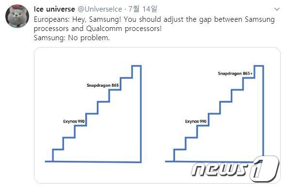 IT트위터리안 아이스유니버스는 지난 14일(현지시간) 삼성전자가 엑시노스와 스냅드래곤 모델 간 성능 차에 '문제없다'는 입장을 보이고 있다는 내용의 트윗을 올렸다.(아이스유니버스 트위터 갈무리)© 뉴스1