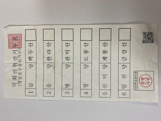 경기 시흥의 한 고물상에서 발견된 모형 투표용지. 모형 투표용지에는 '백두산'등 가명이 적혀있다. [사진 공명선거감시단]