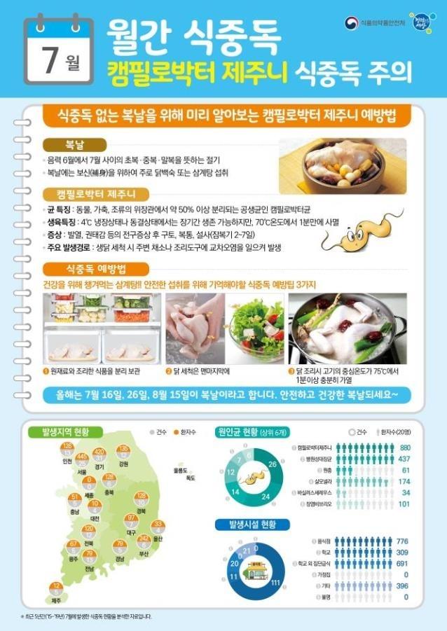 [식품의약품안전처 제공. 재판매 및 DB금지]