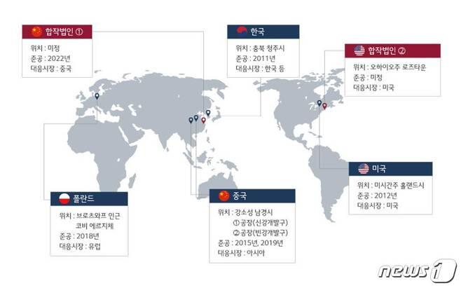 LG화학 글로벌 전기차 배터리 4각 생산체제 및 합작법인 현황 © 뉴스1