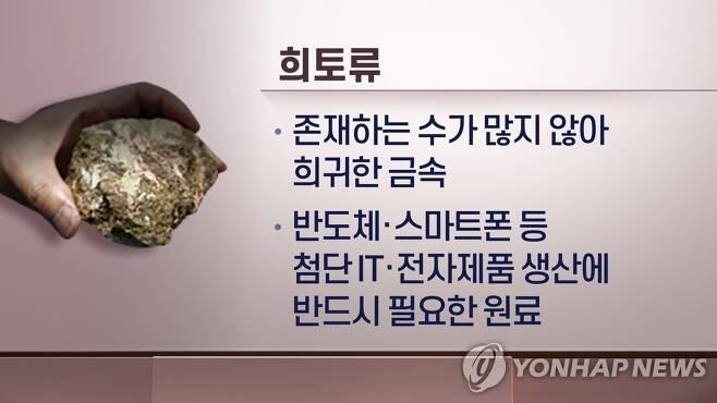 희토류 설명 (CG) [연합뉴스TV 제공]
