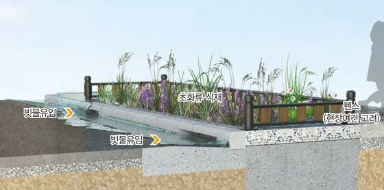 식물재배화분 [사진 수원시]