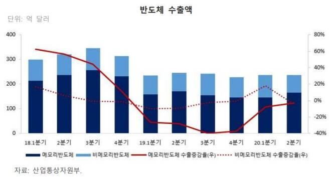 (한국수출입은행 제공)© 뉴스1