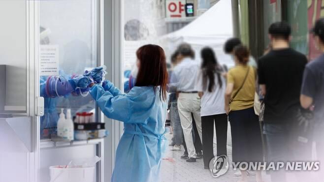 선별진료소 코로나19 검사를 받으려는 시민 (CG) [연합뉴스TV 제공]