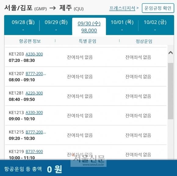 추캉스 물결…대한항공 김포-제주 '잔여좌석 없음' - 최장 닷새 동안 이어지는 추석 연휴 시작일인 오는 30일 서울 김포에서 제주로 가는 항공편은 사실상 매진 상태다.  대한항공 홈페이지 캡처 2020-09-24