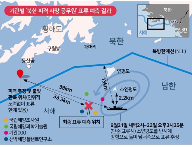 국내 각 기관 별 피격 공무원의 표류 예측도. 한국일보