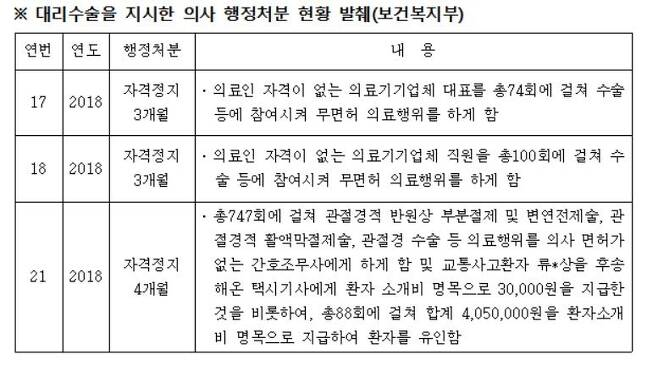 [권칠승 의원실]