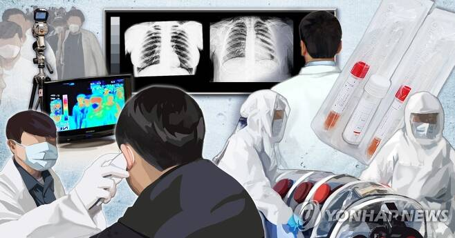 코로나19 의심환자 검사 (PG) [정연주 제작] 일러스트