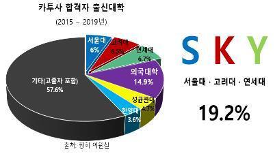 [더불어민주당 황희 의원실 제공]