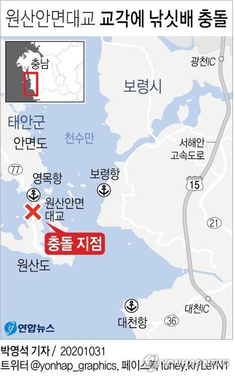 [그래픽] 원산안면대교 교각에 낚싯배 충돌 (서울=연합뉴스) 박영석 기자 = zeroground@yna.co.kr