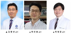 국내 연구팀이 '머신러닝'에 기반한 심혈관질환 진단기술을 개발했다. /사진=연세의료원 제공