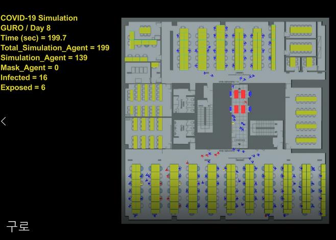 원자력연구원이 인공지능으로 구로 콜센터 코로나-19 감염 상황을 시뮬레이션한 결과※ 정상인(파랑 사람모형), 감염자(빨강), 잠복기 감염자(노랑)/자료=원자력연
