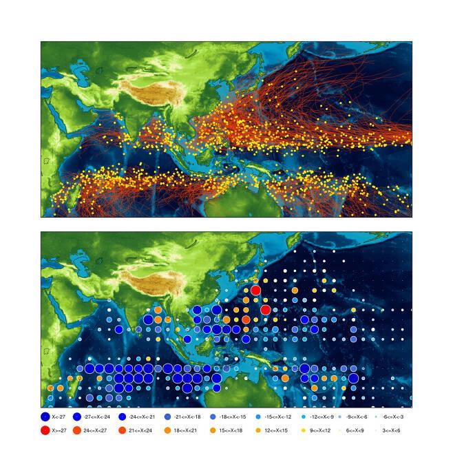 현재 기후에서의 인도-태평양 지역 태풍 발생 및 경로(위)와 이산화탄소 농도 2배 증가에 따른 태풍 발생 밀도 변화(아래). 위 그림에서 노란색 점은 태풍 발생지점, 붉은색 선은 경로를 의미한다. 아래 그림은 대기 중 이산화탄소 농도가 2배 증가했을 때 각 격자를 지나는 태풍의 밀도 변화(일년에 해당 격자를 지나는 태풍에 노출된 시간)를 나타는 것으로, 파란색은 감소, 붉은색은 증가를 나타낸다. 변화량이 클수록 원의 크기가 크다.[IBS 제공]