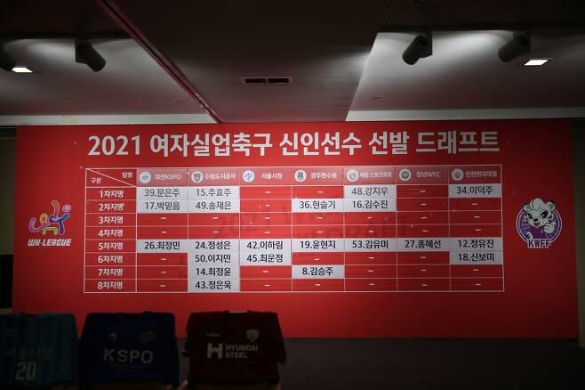 2021시즌 여자실업축구 신인선수 선발 드래프트 결과 [한국여자축구연맹 제공. 재판매 및 DB 금지]