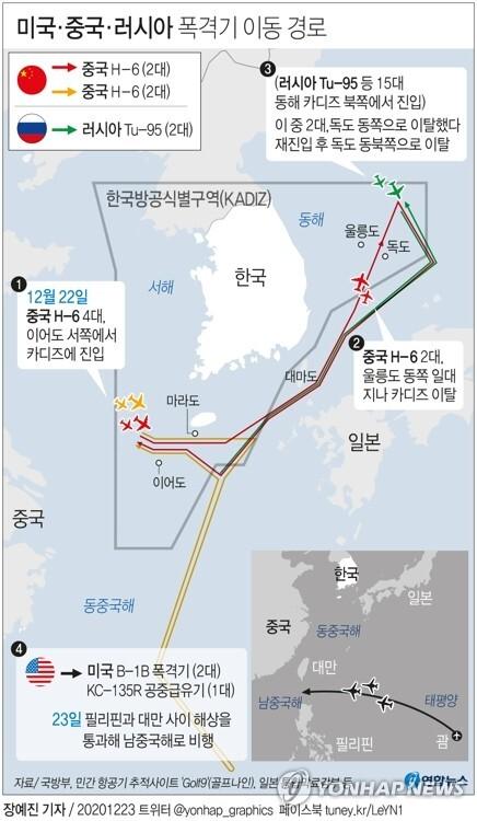 [그래픽] 미국·중국·러시아 폭격기 이동 경로 (서울=연합뉴스) 장예진 기자 = jin34@yna.co.kr