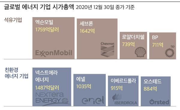 그래픽=박길우 / 조선비즈