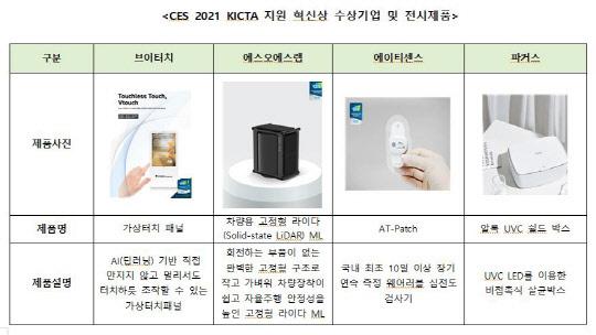 한국정보통신기술산업연합회(KICTA) 지원 중소기업 가운데 CES 혁신상을 받은 중소기업과 제품 이미지. <KICTA 제공>