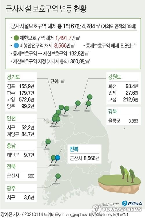 [그래픽] 군사시설보호구역 변동 현황 (서울=연합뉴스) 장예진 기자 = jin34@yna.co.kr