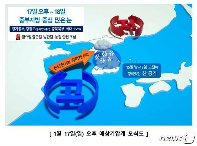 17일 오후 예상 기압계 모식도(기상청 예보국 제공) © 뉴스1